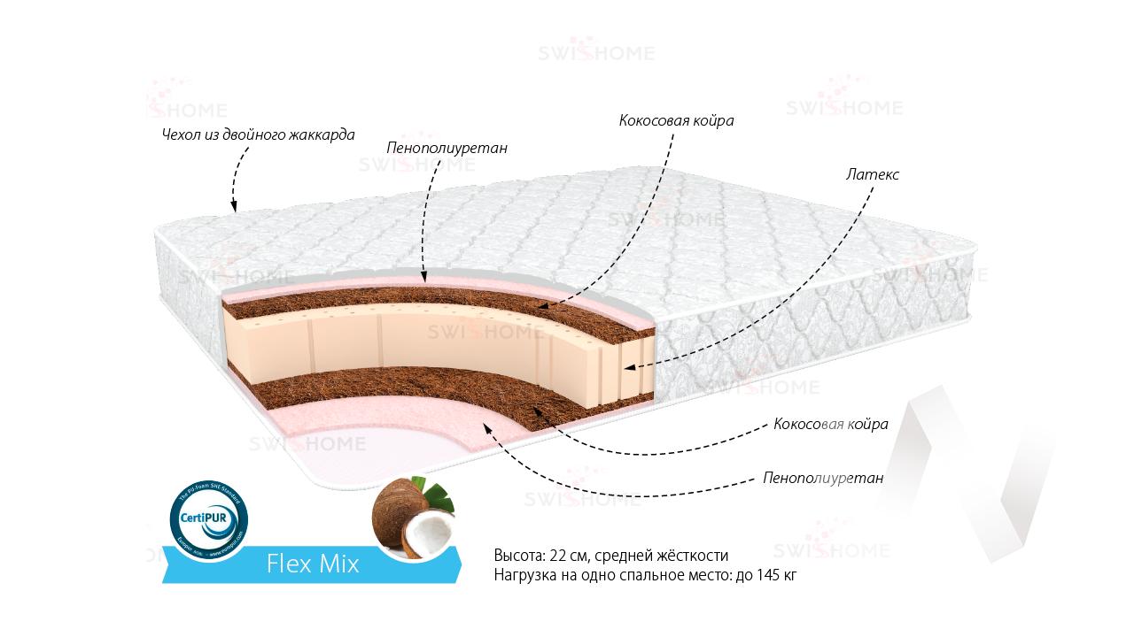Матрас (2000х1600) Флекс Микс недорого в Томске — интернет-магазин авторской мебели Экостиль