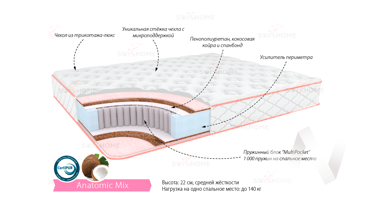 Матрас (2000х800) Анатомик Микс  в Томске — интернет магазин МИРА-мебель