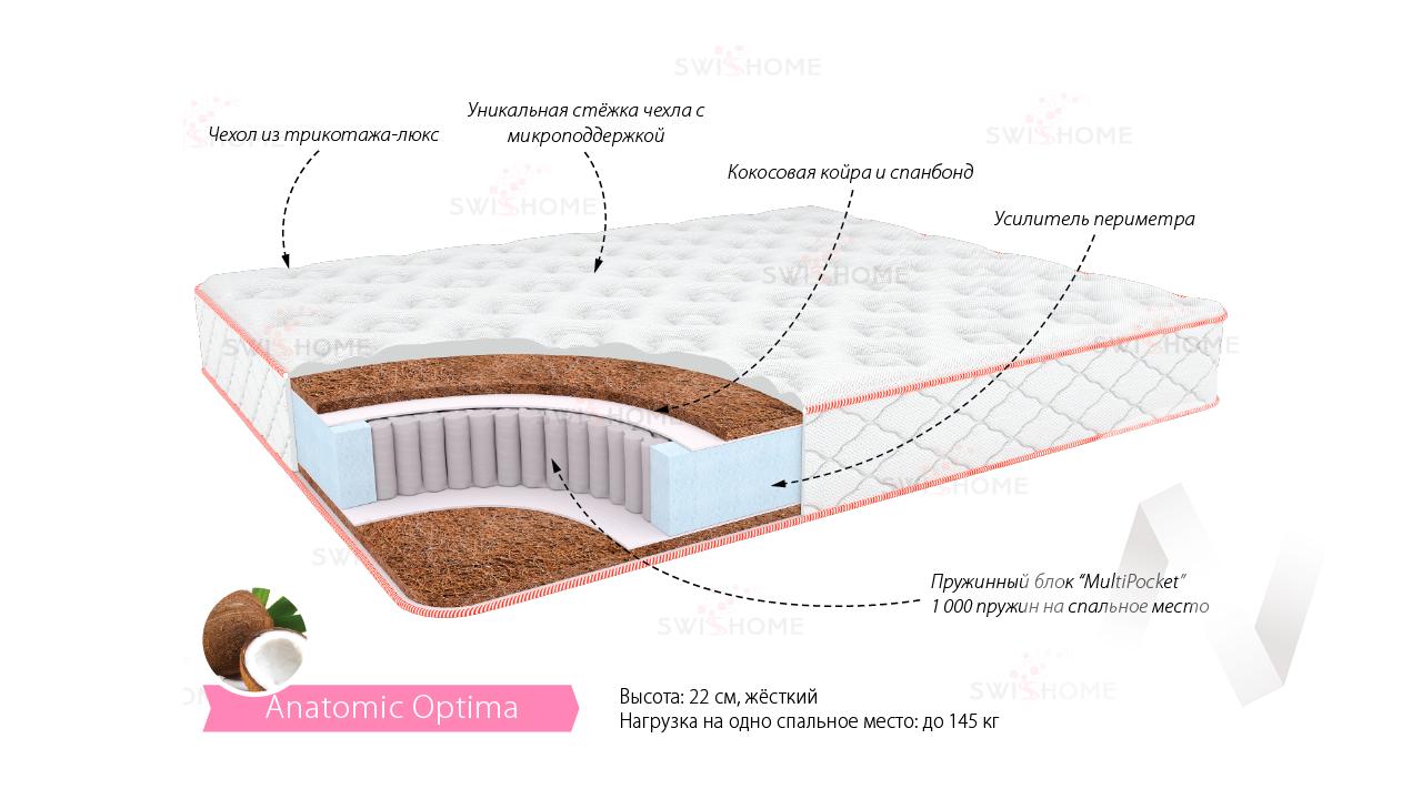 Матрас (2000х1800) Анатомик Оптима  в Томске — интернет-магазин МИРА-мебель