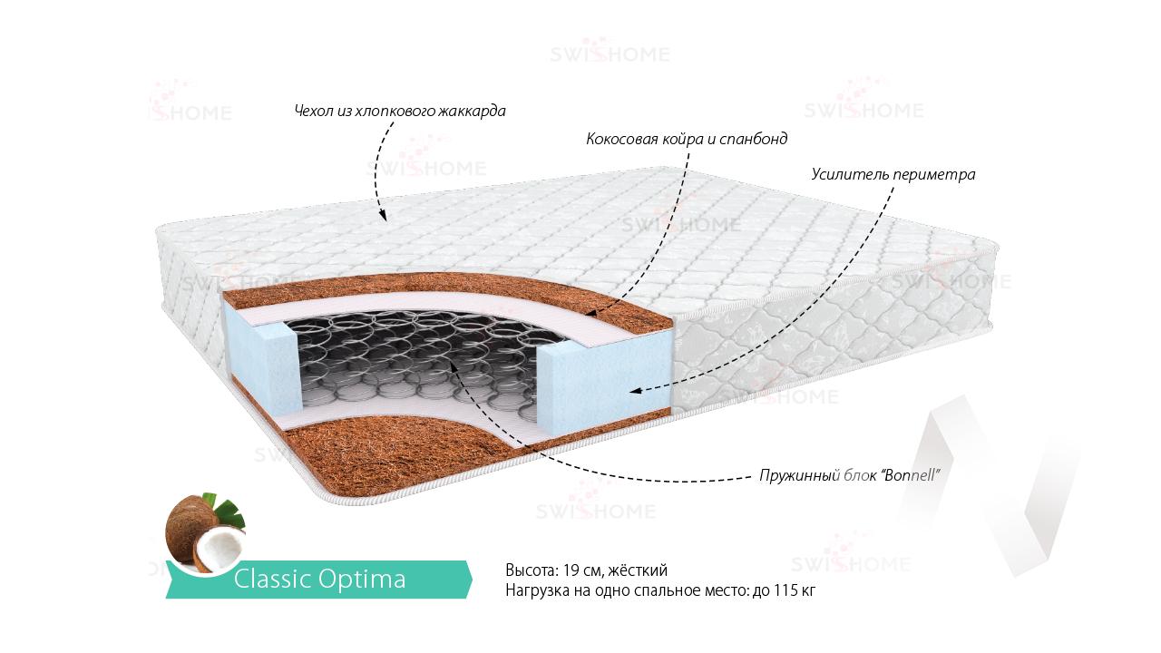 Матрас (2000х800) Классик Оптима  в Томске — интернет-магазин МИРА-мебель
