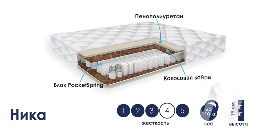 Матрас (1200х2000) Ника  в Томске — интернет магазин МИРА-мебель