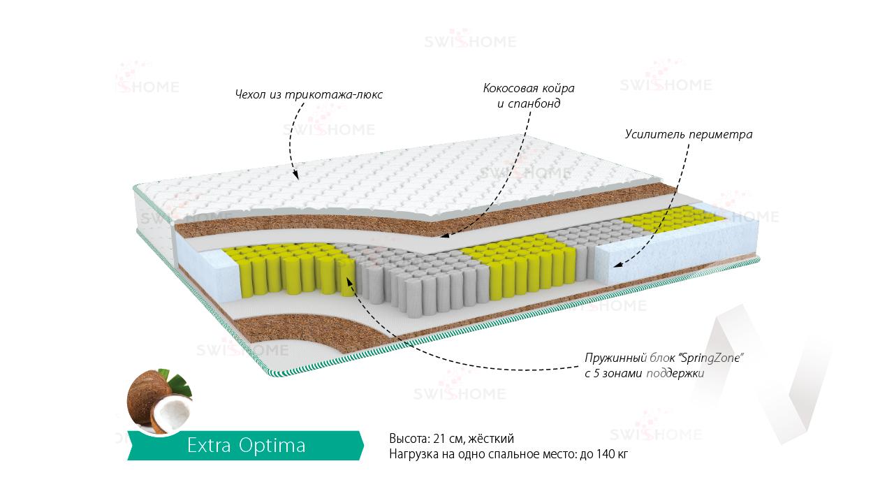 Матрас (2000х1400) Экстра Оптима  в Томске — интернет-магазин МИРА-мебель