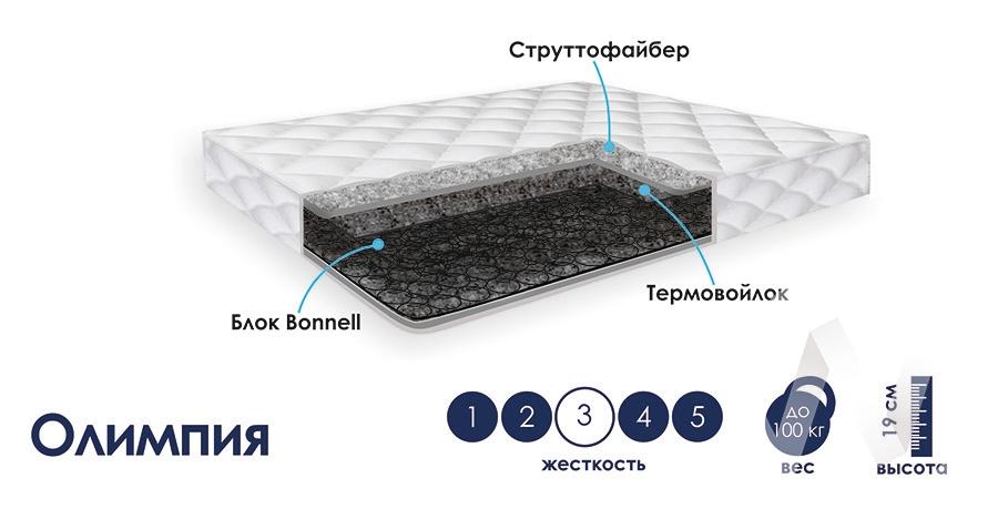 Матрас (1200х2000) Олимпия жаккард  в Томске — интернет-магазин МИРА-мебель