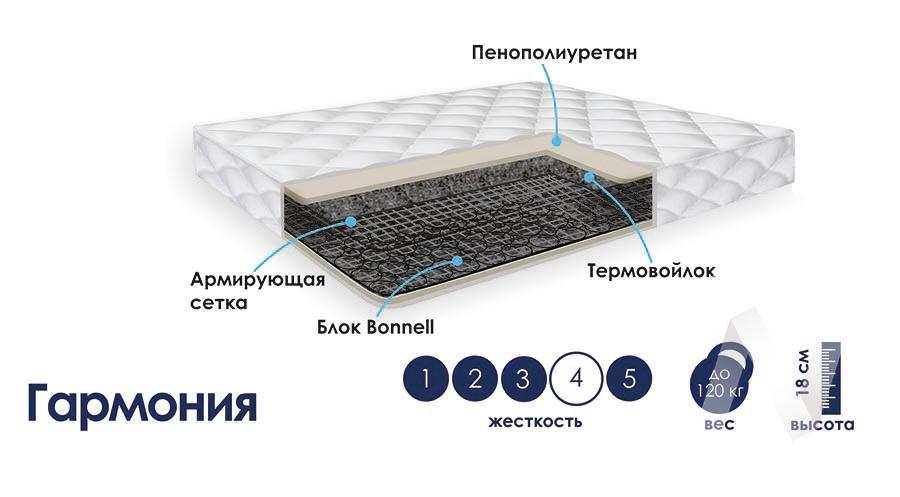 Матрас (1600х2000) Гармония трикот атласный в Новосибирске в интернет-магазине мебели kuhnya54.ru