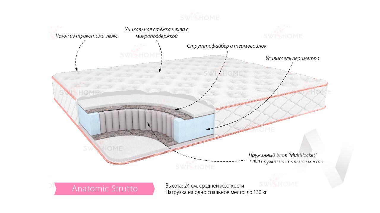Матрас (2000х1200) Анатомик Струтто  в Томске — интернет-магазин МИРА-мебель