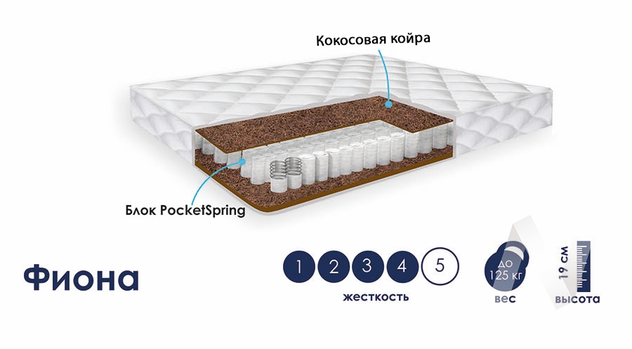 Матрас (1600х2000) Фиона трикотаж  в Новосибирске - интернет магазин Мебельный Проспект