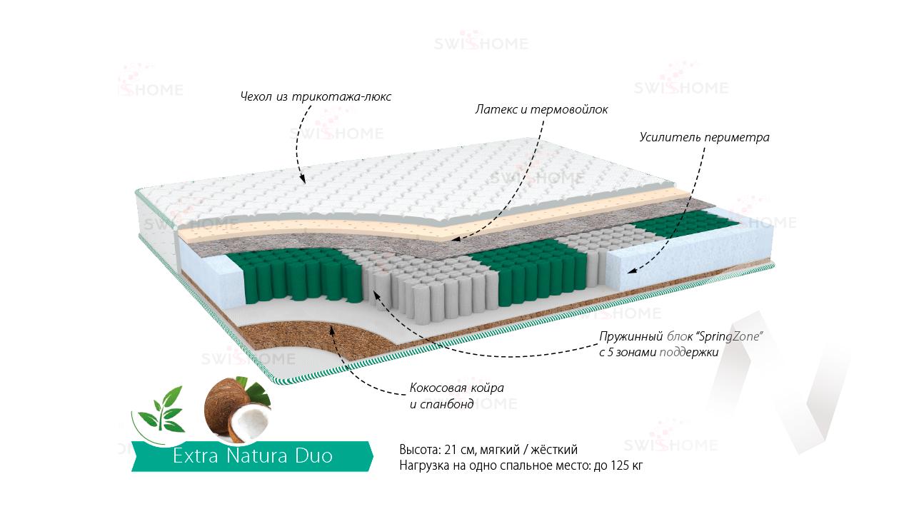 Матрас (2000х800) Экстра Натура Дуо  в Томске — интернет-магазин МИРА-мебель