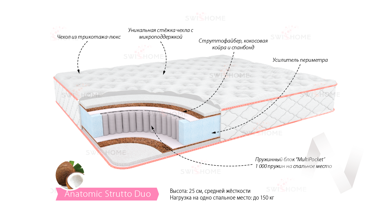 Матрас (1900х1600) Анатомик Струтто Дуо  в Томске — интернет-магазин МИРА-мебель