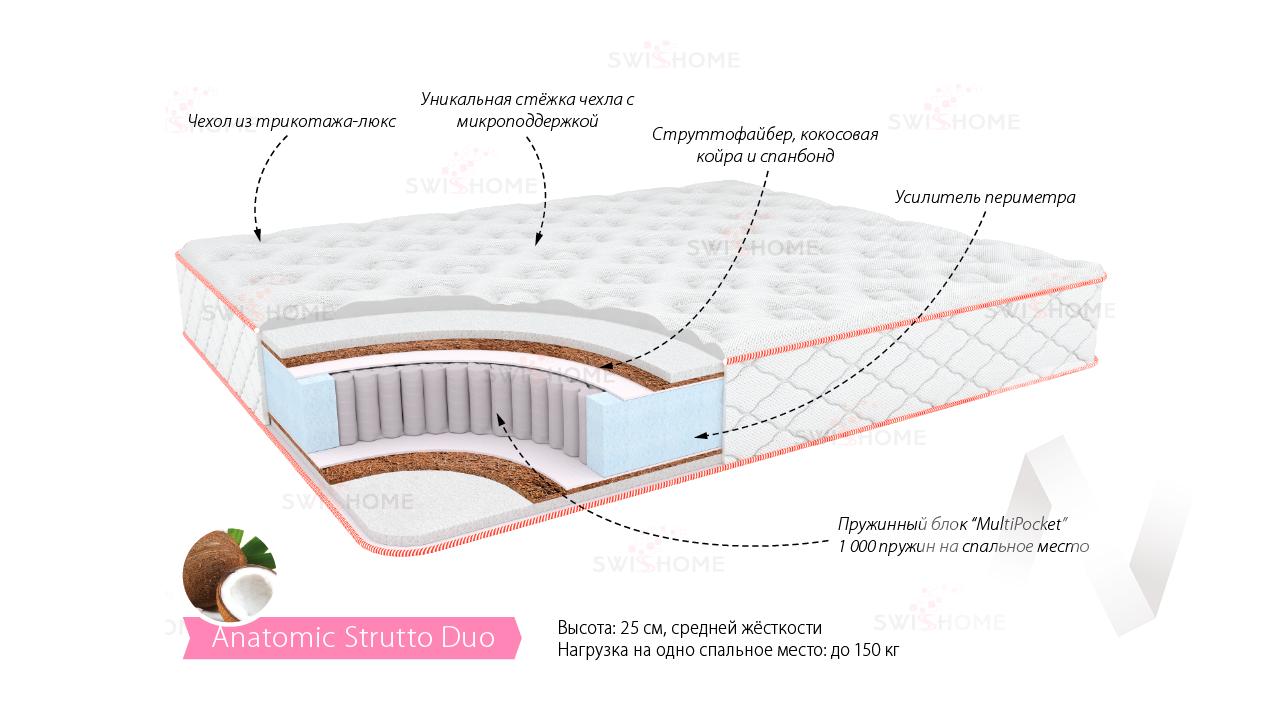 Матрас (1950х800) Анатомик Струтто Дуо  в Томске — интернет-магазин МИРА-мебель