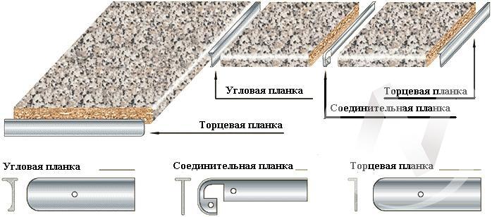 Планка соединительная Т-обр. матовая 40мм   в Томске — интернет магазин МИРА-мебель