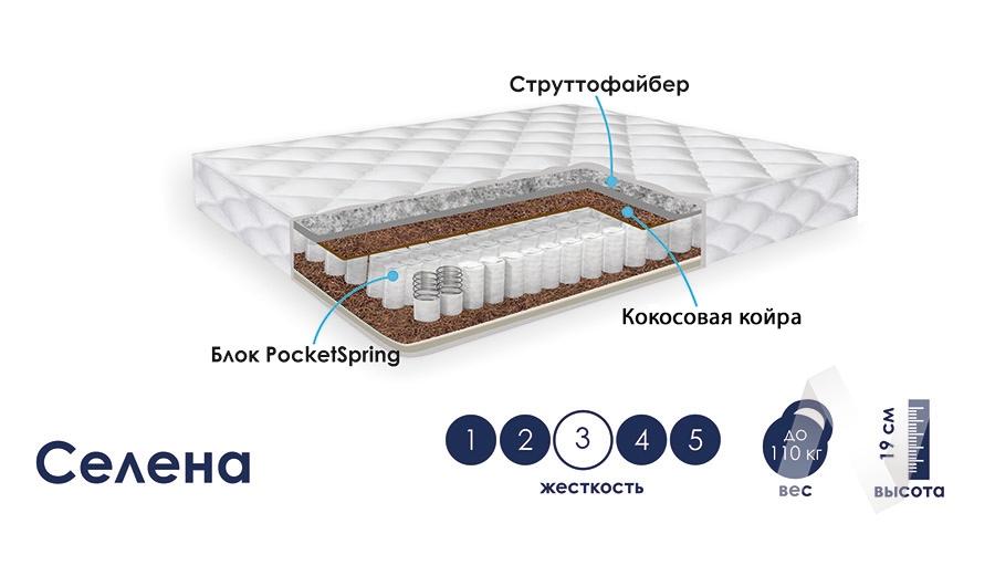 Матрас (800х2000) Селена хлопок  в Томске — интернет-магазин МИРА-мебель
