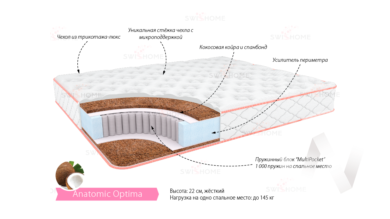 Матрас (2000х1400) Анатомик Оптима  в Томске — интернет магазин МИРА-мебель