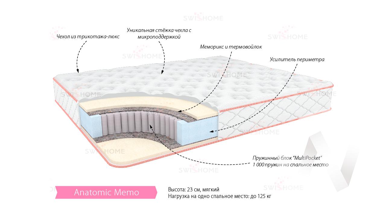 Матрас (2000х1200) Анатомик Мемо  в Томске — интернет-магазин МИРА-мебель